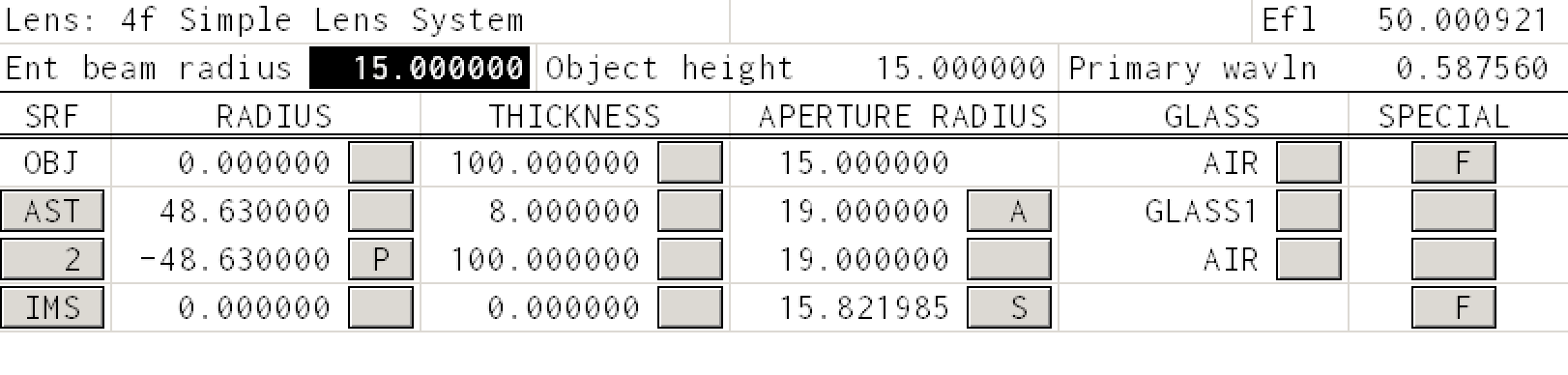 data with height