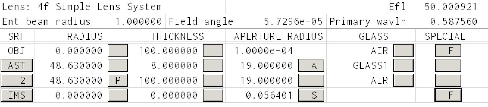 surface data