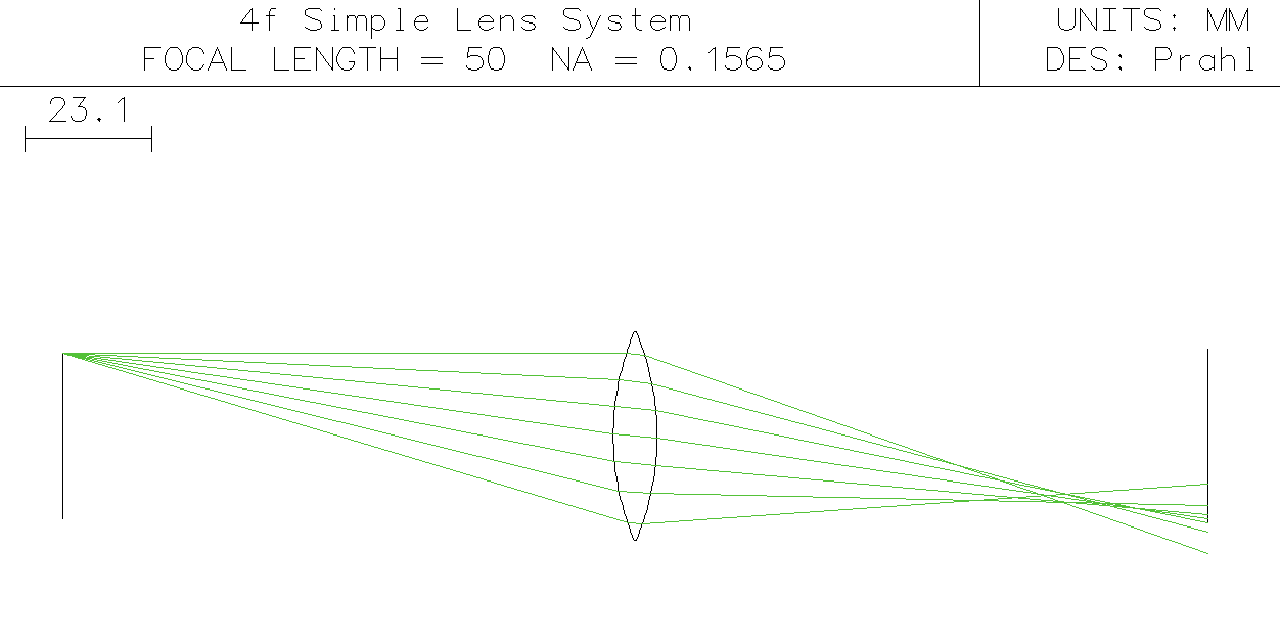 system with height